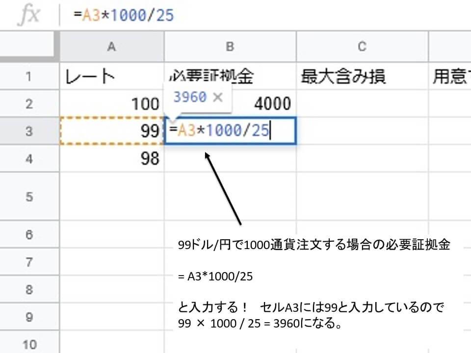 グーグルスプレッドシートで必要証拠金の計算