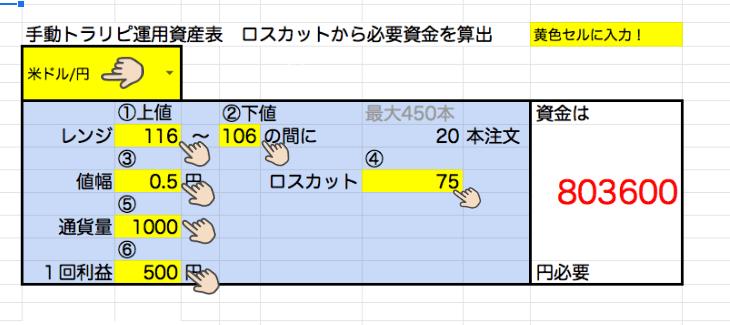 手動トラリピ運用試算表