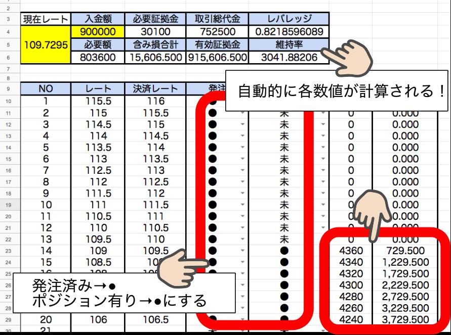 トラリピ管理ツール維持率計算