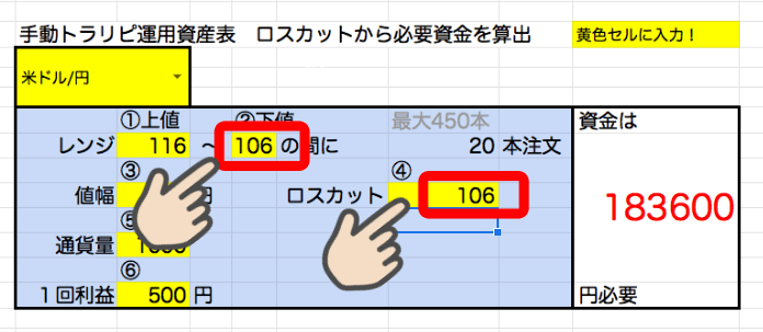 トラリピ管理ツール運用試算表ロスカット設定
