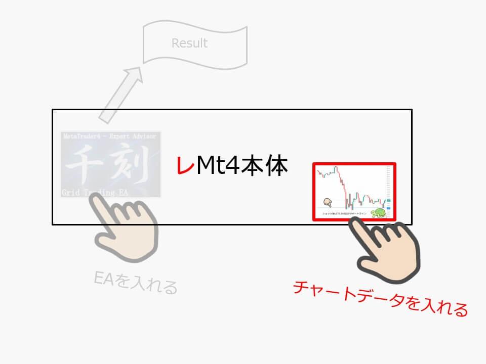 チャートデータ導入