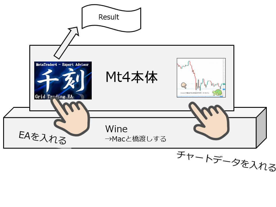Wine説明