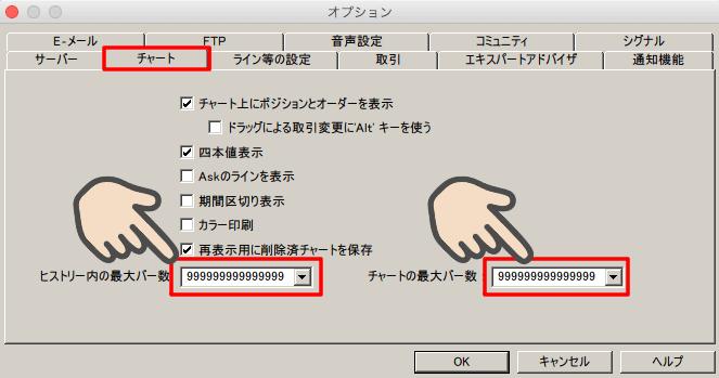 XMtradingチャート設定