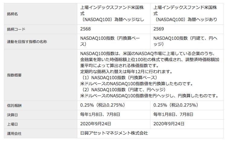 NASDAQ連動ETF