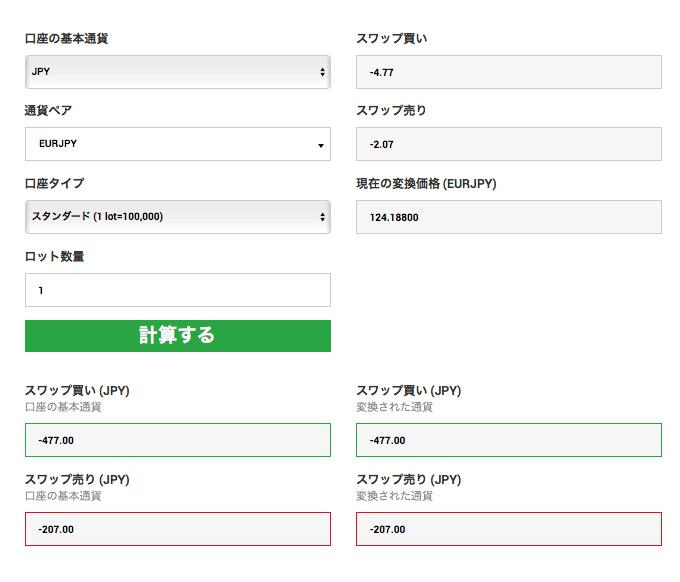 ユーロ円スワップ