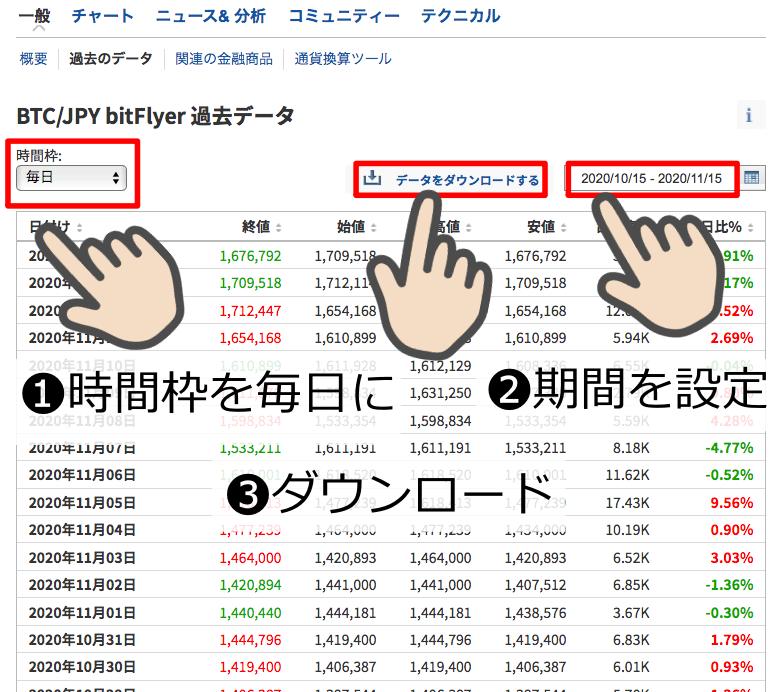 BTC価格データ