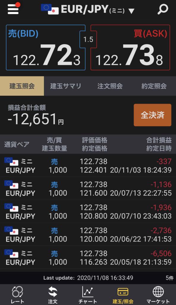 10月ユーロ円含み損