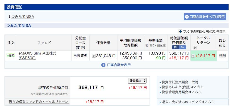 積立ニーサ10月S&P500