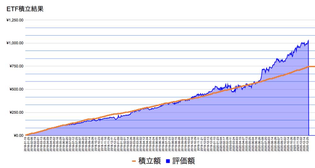 中国A株パンダ