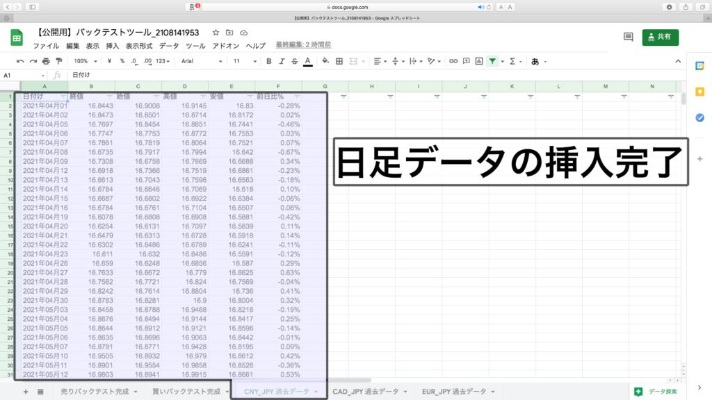 データ完了